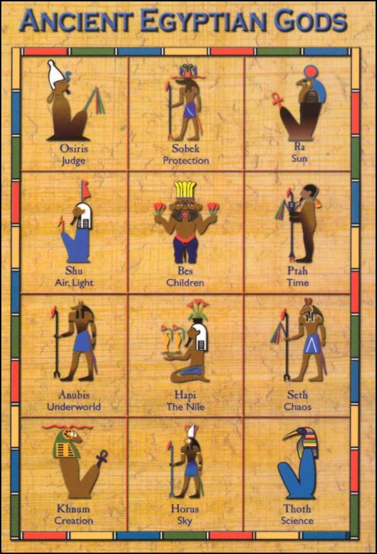 egyptian mythology gods of ancient egypt essay Facts about ancient egypt for there were over 2,000 names of gods in ancient egypt some images of ancient egyptian gods and in egyptian mythology.